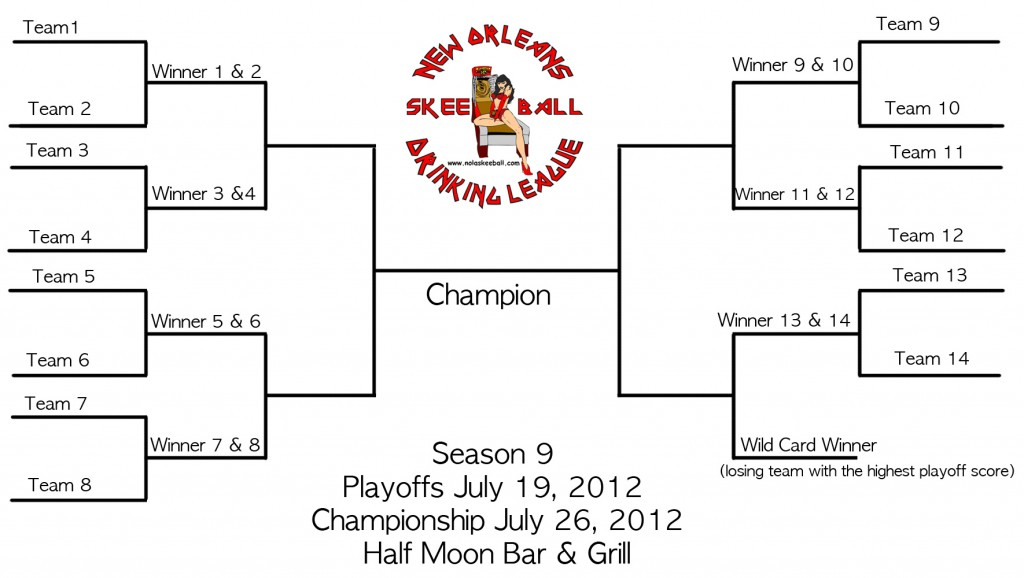 New Orleans Skeeball and Drinking League Season 9 Playoff and Championship Brackets